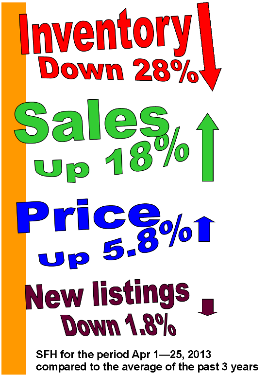 property inventory log