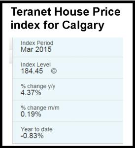 Teranet March 2015 Calgary